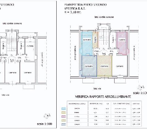 progettazione e pratiche edilizie comunali geometra galizia matteo torino